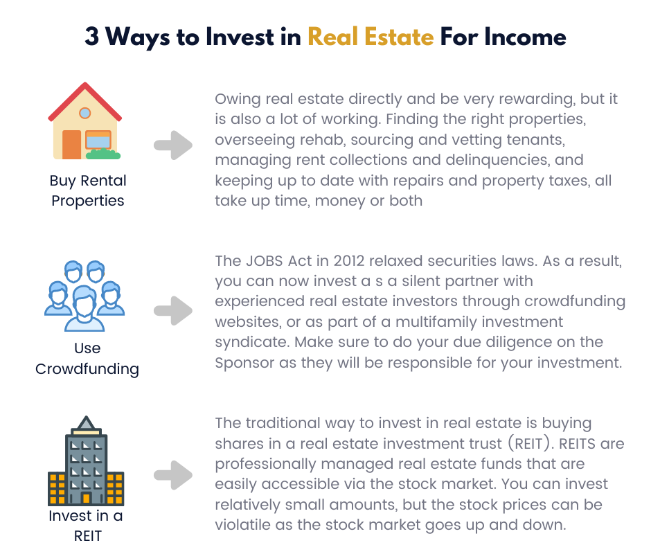 3 Ways to Invest in Real Estate for Income