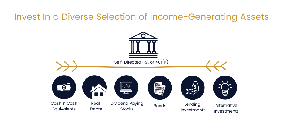 Asset Allocation - Investing for Income