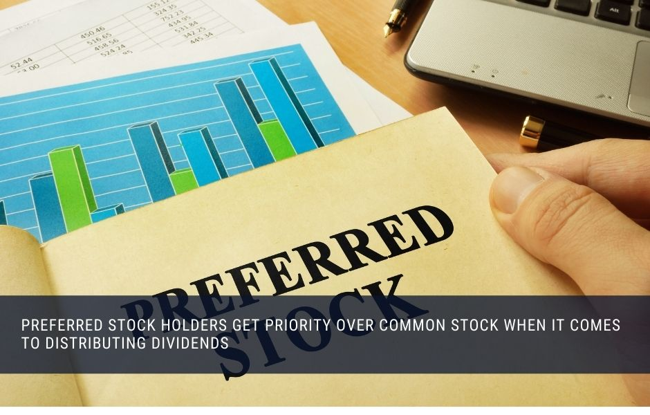 Preferred stock pays fixed income, and investors take priority over common stock holders