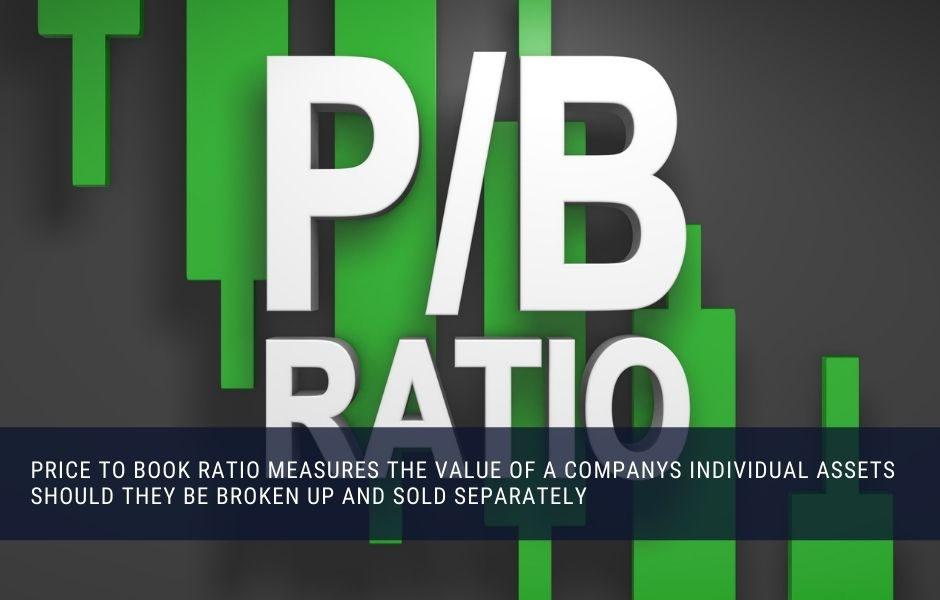 Price to book ratio measure the value of a company's individual assets such as real estate