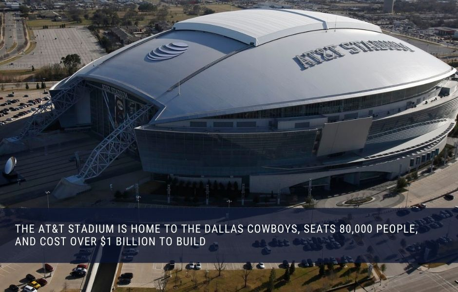 The Dallas Cowboys AT&T Stadium could theoretically hold 6 trillions pints of beer
