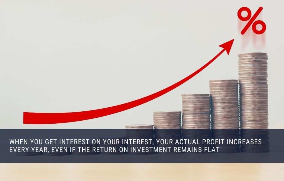 Getting interest on your interest increases your ROI exponentially