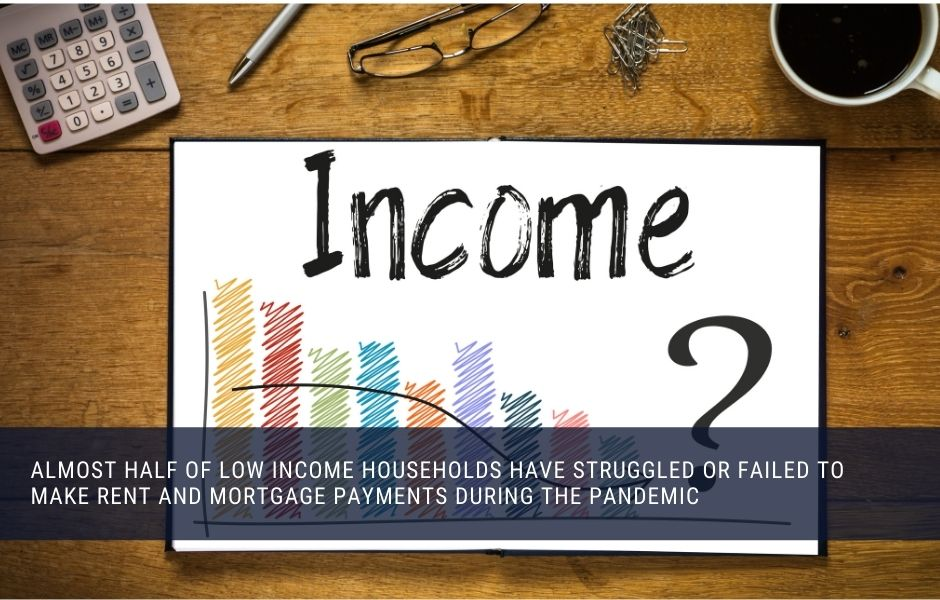 Almost half of low income households have struggled to pay their bills in 2020