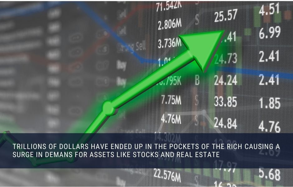 Rising Asset Prices