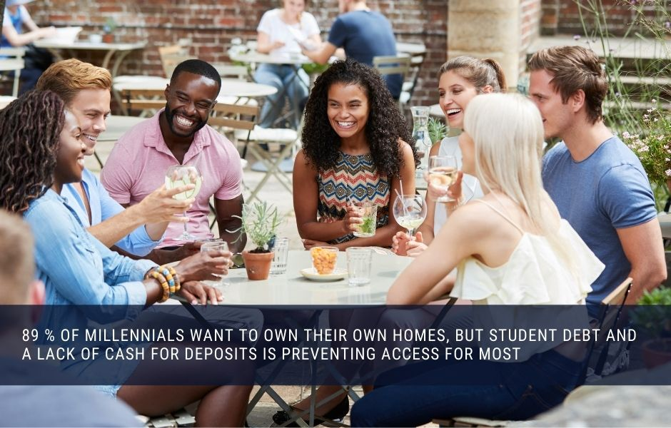 89 % of millennials want to own their own homes, but student debt and a lack of cash for deposits is preventing access for most