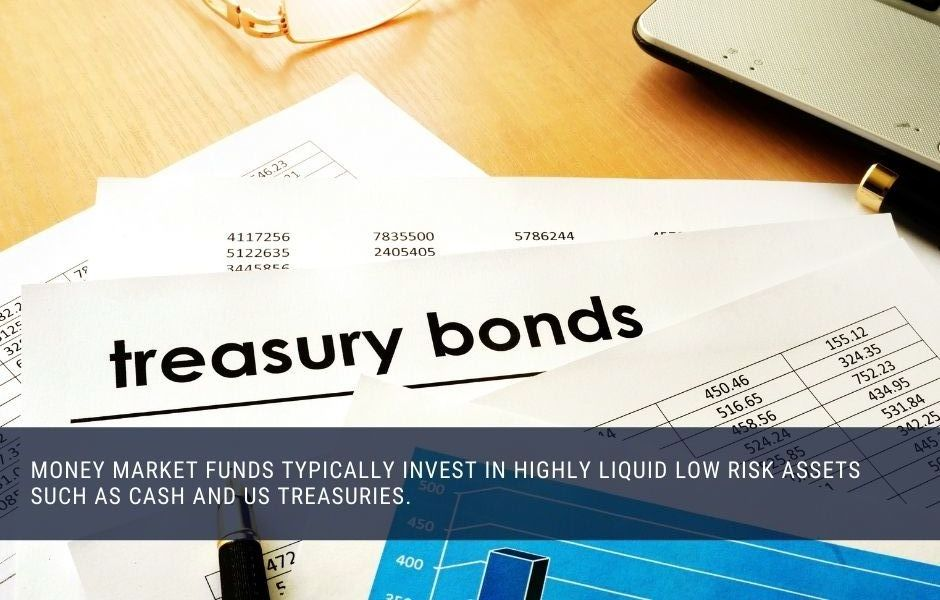 Money market funds typically invest in highly liquid low risk assets such as cash and treasury bonds