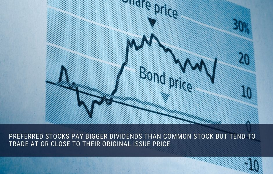 Preferred stocks pay bigger dividends but tend to trade close to their original issue price