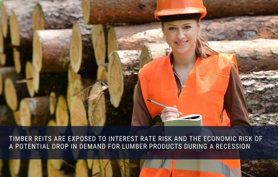 Timber REITs are exposed to interest rate risk and a potntial drop in demand for lumber products