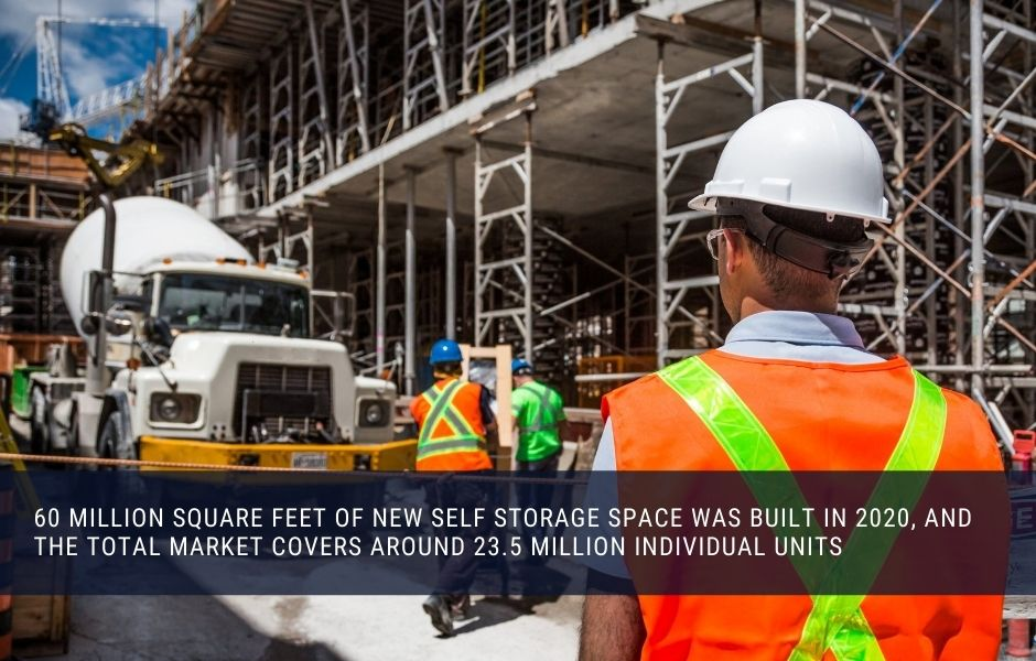 60 million square feet of new self storage space was built in 2020, and the total market covers around 23.5 million individual units